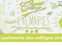 Le palmarès des collèges 2014 de France-examen crée la polémique. Parents qu'en pensez-vous ?
